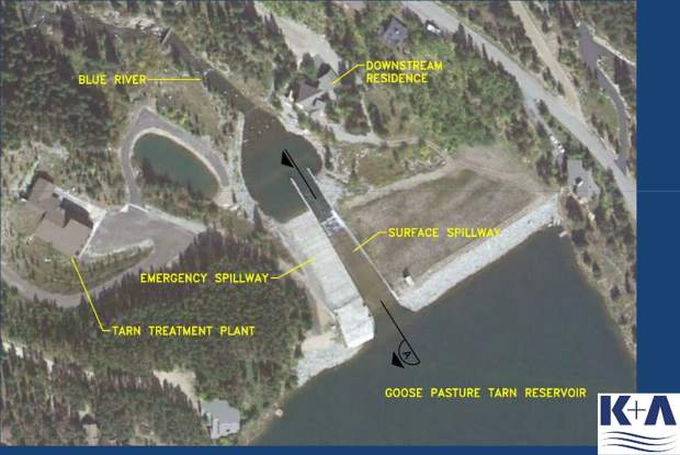 Aging Breckenridge dam can handle 100-year flood, official